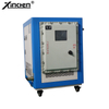 Dynamic Temperature Control Systems temperature monitoring systems